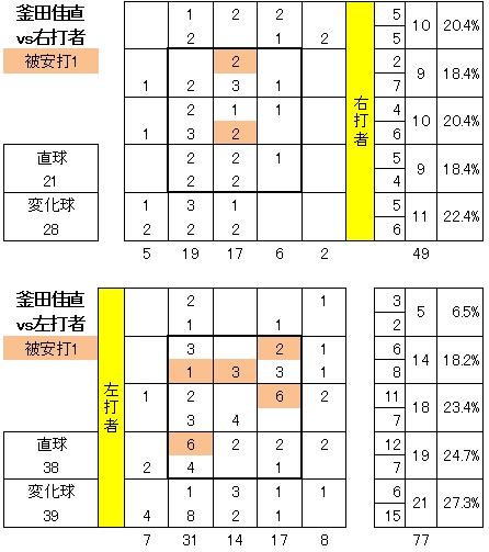 20120610DATA10.jpg