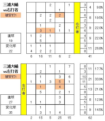 20120610DATA12.jpg