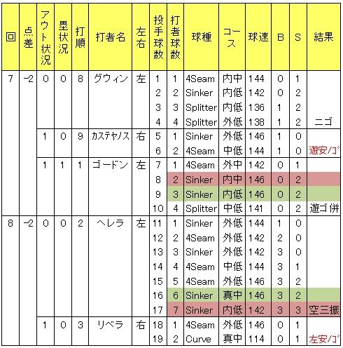 20120610DATA2.jpg