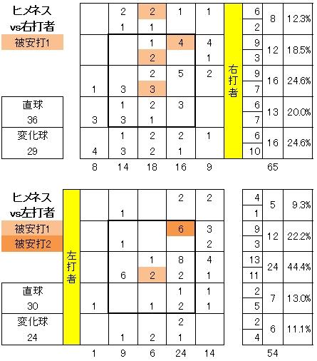 20120614DATA3.jpg