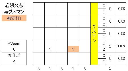 20120615DATA2.jpg