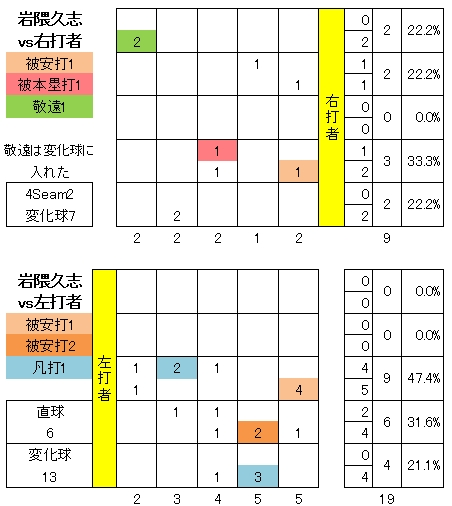 20120620DATA1.jpg