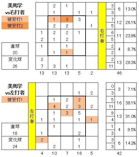 20120620DATA6.jpg