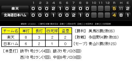 20120627DATA1.jpg
