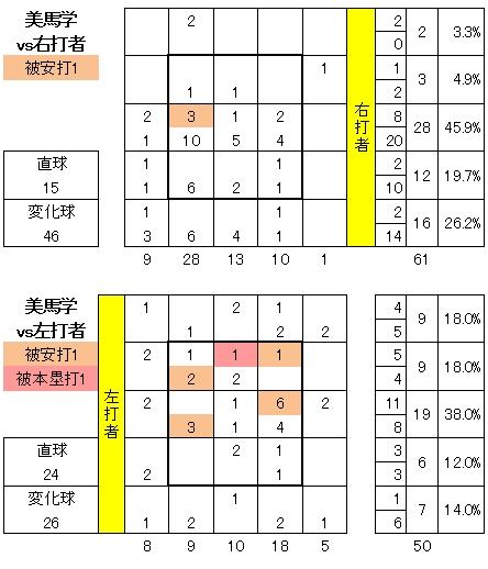20120627DATA3.jpg