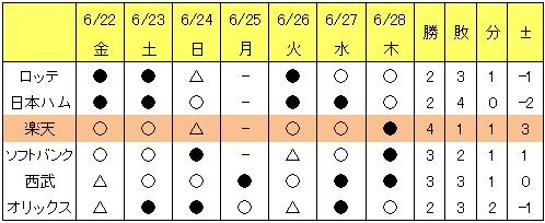 20120628DATA15.jpg