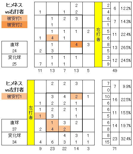20120630DATA3.jpg