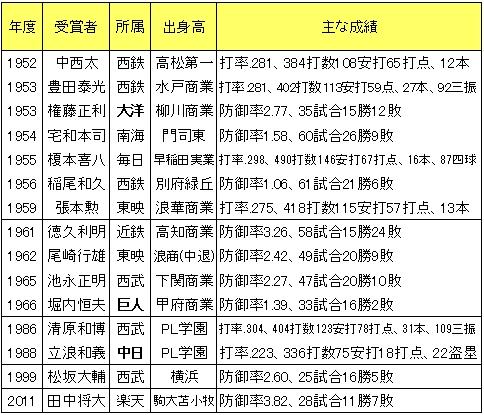 20120701DATA1.jpg