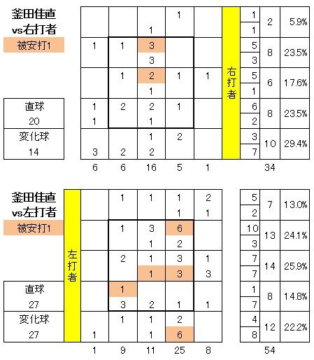 20120701DATA5.jpg