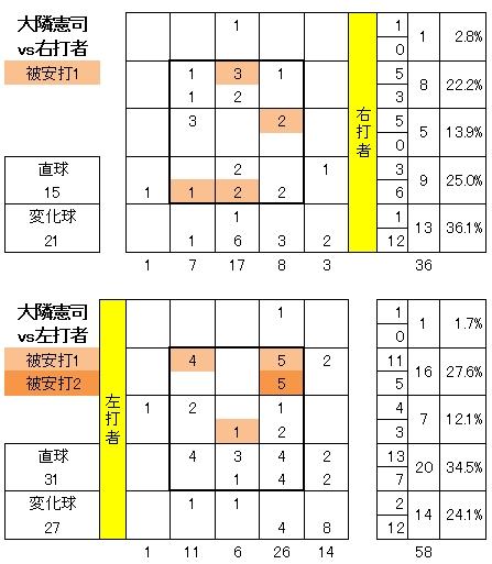 20120701DATA7.jpg