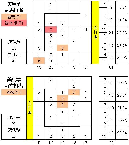 20120704DATA3.jpg