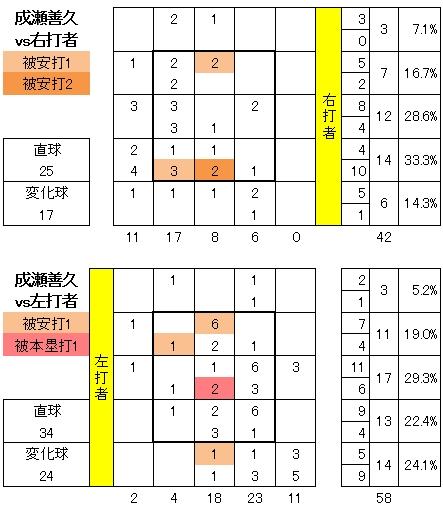 20120704DATA5.jpg