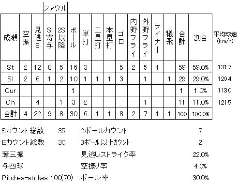 20120704DATA6.jpg