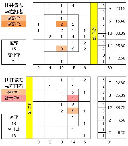 20120705DATA5.jpg