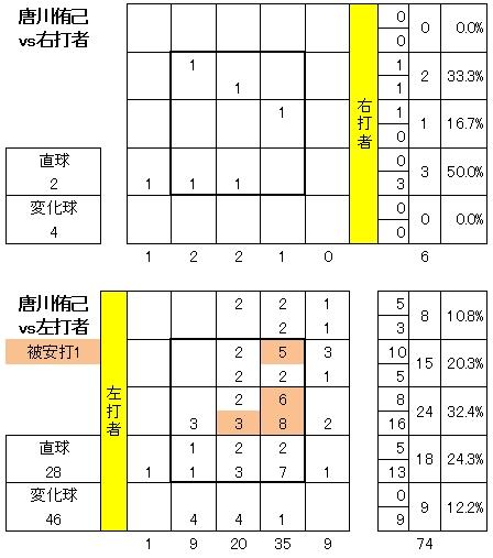 20120705DATA7.jpg