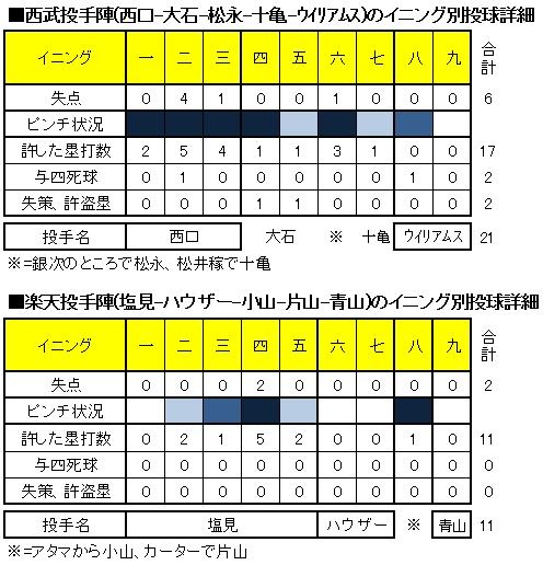 20120706DATA4.jpg