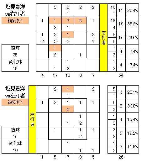 20120706DATA5.jpg