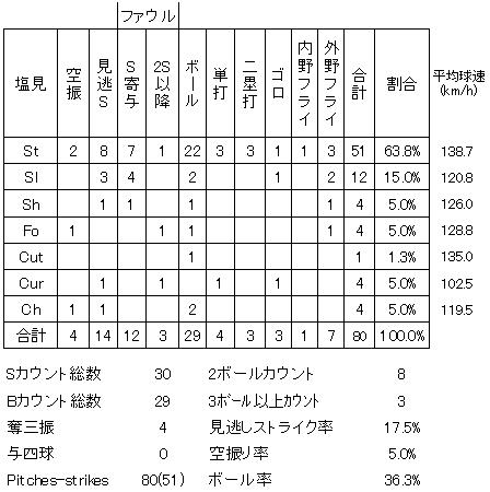 20120706DATA6.jpg