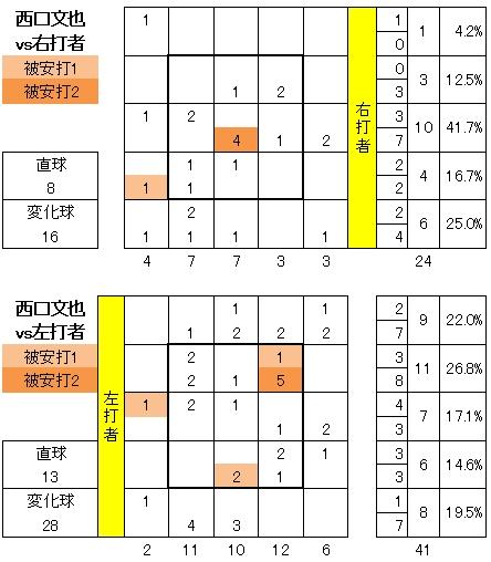 20120706DATA7.jpg