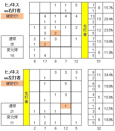 20120707DATA3.jpg