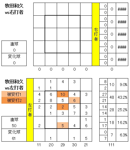 20120707DATA5.jpg
