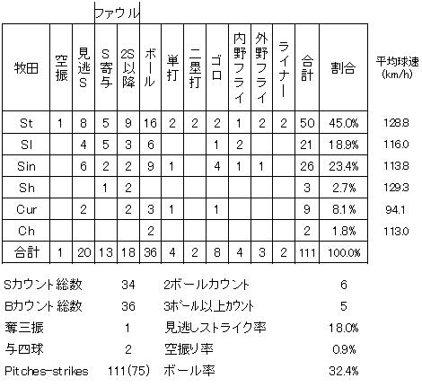 20120707DATA6.jpg