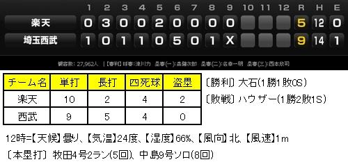 20120708DATA3.jpg