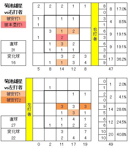 20120708DATA7.jpg