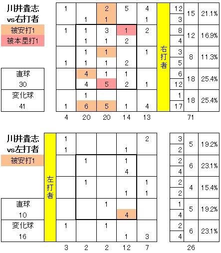 20120710DATA3.jpg