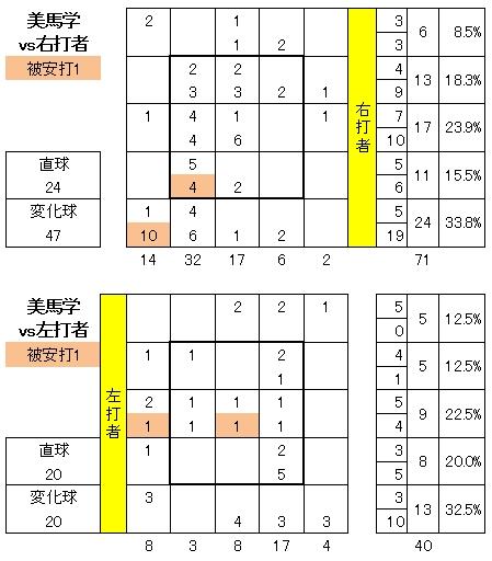 20120711DATA3.jpg
