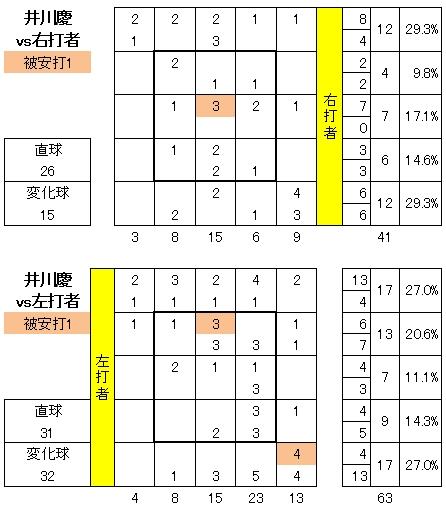 20120711DATA5.jpg