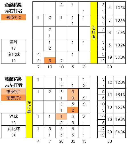 20120713DATA6.jpg