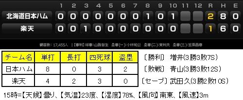 20120714DATA1.jpg