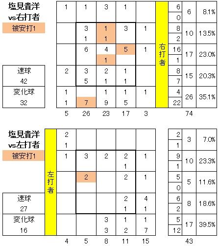 20120714DATA3.jpg