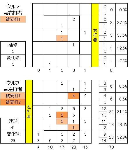 20120715DATA5.jpg