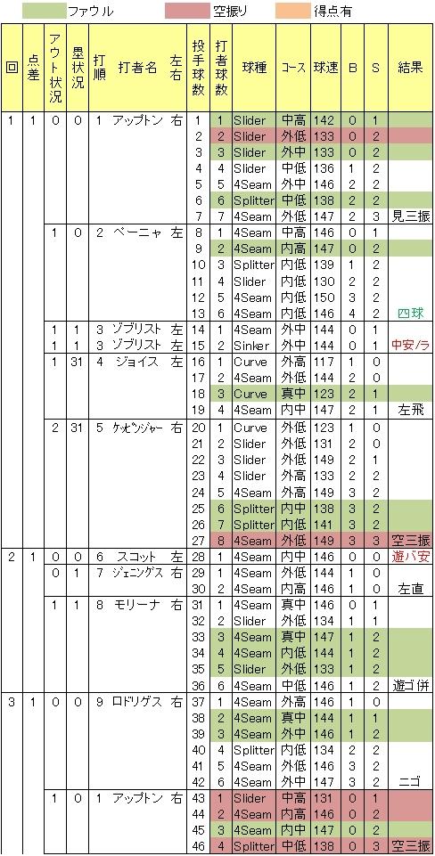 20120721DATA4.jpg