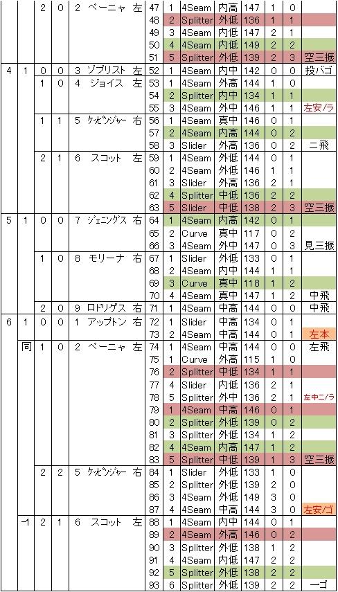 20120721DATA5.jpg