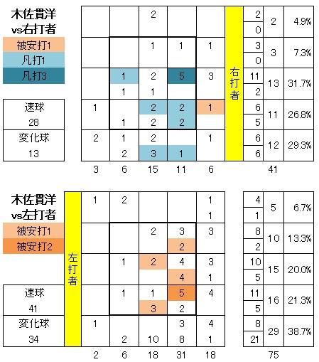 20120725DATA5.jpg