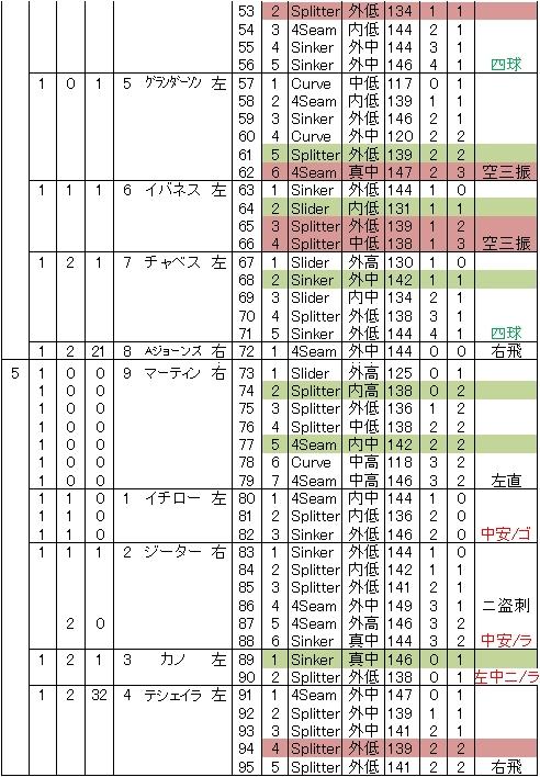 20120726DATA3.jpg