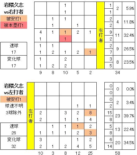 20120726DATA5.jpg