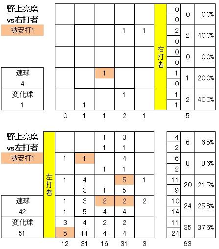 20120727DATA6.jpg