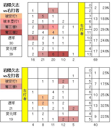 20120731DATA3.jpg
