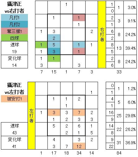 20120801DATA6.jpg