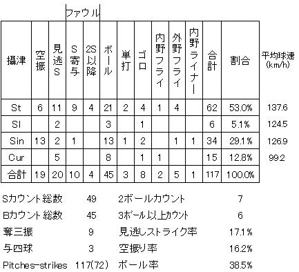 20120801DATA7.jpg