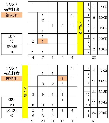 20120803DATA5.jpg