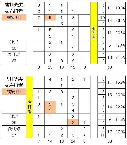 20120804DATA6.jpg