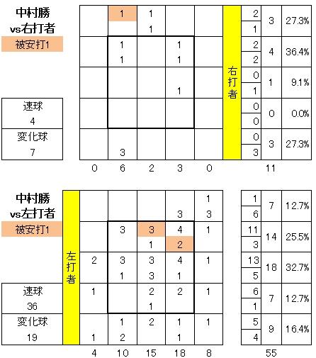 20120805DATA5.jpg