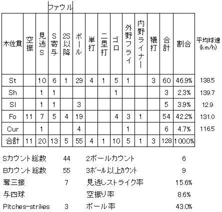 20120807DATA12.jpg