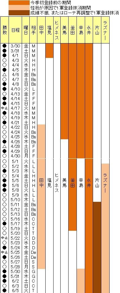 20120807DATA3.jpg