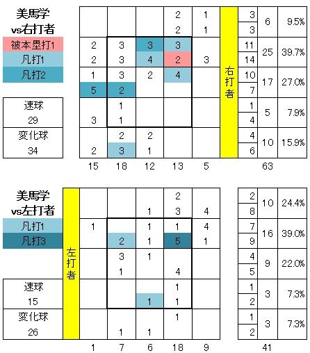 20120808DATA3.jpg